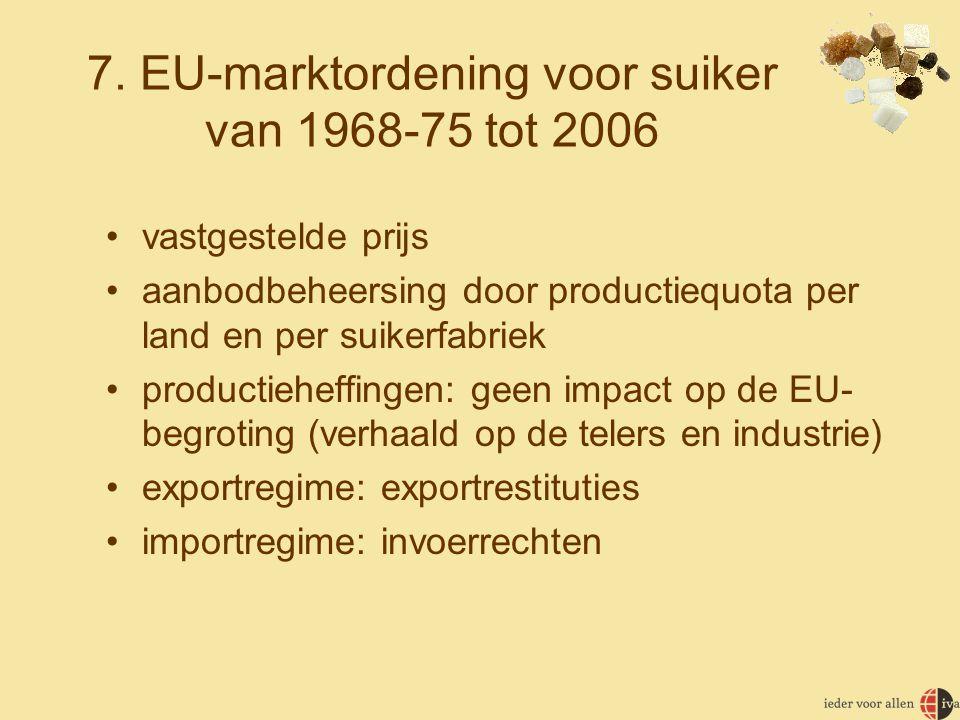7. EU-marktordening voor suiker van 1968-75 tot 2006 •vastgestelde prijs •aanbodbeheersing door productiequota per land en per suikerfabriek •producti