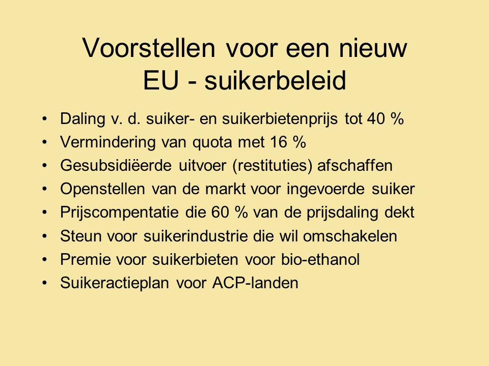 Voorstellen voor een nieuw EU - suikerbeleid •Daling v.