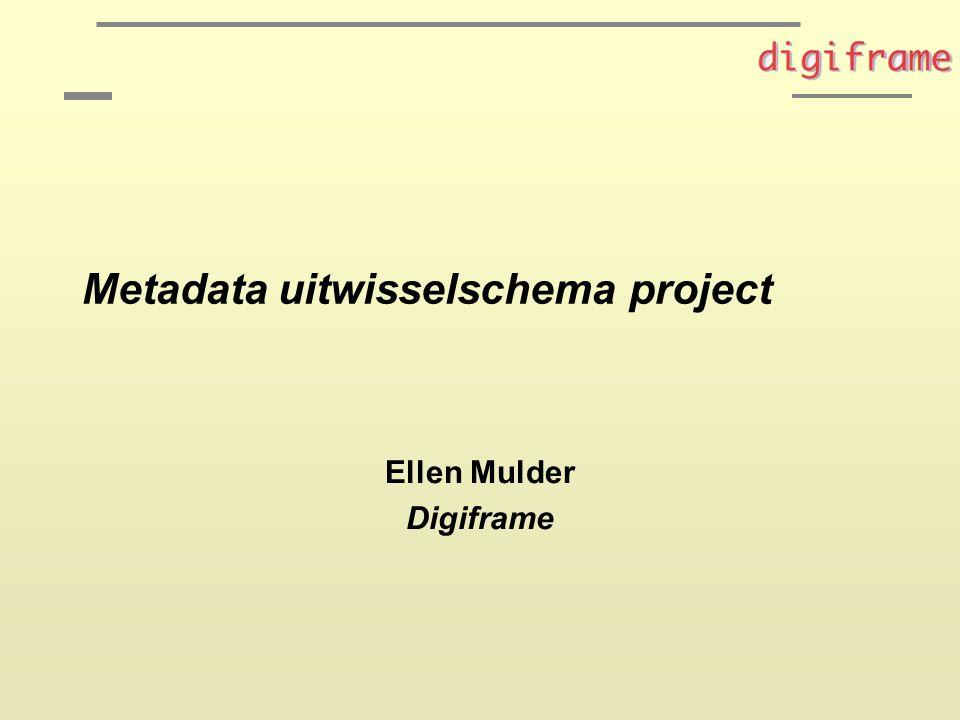 Metadata uitwisselschema project Ellen Mulder Digiframe