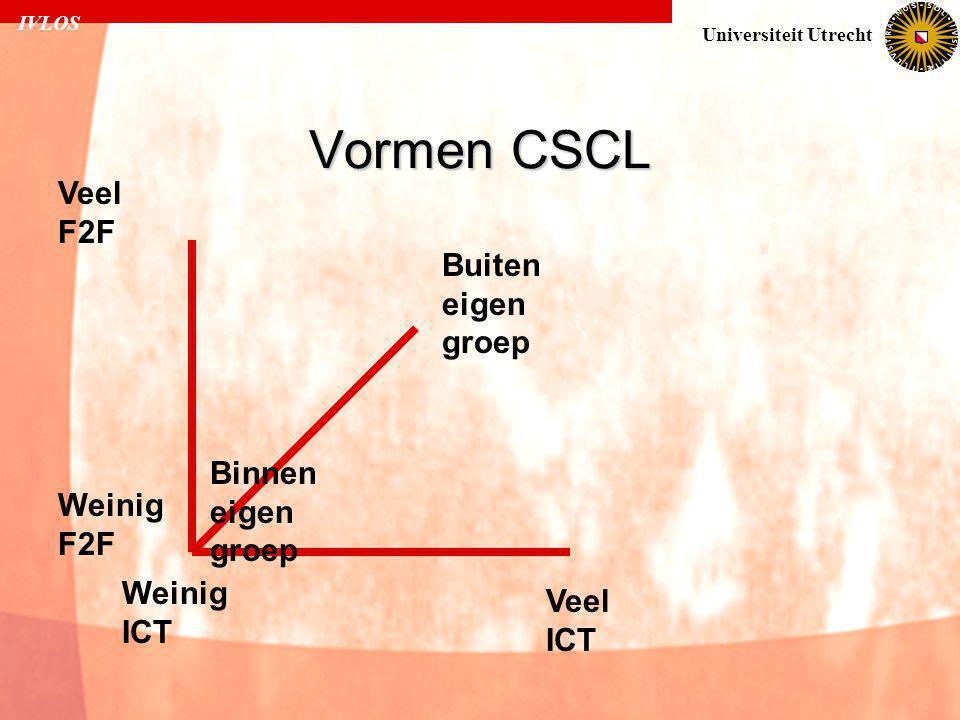 IVLOS Universiteit Utrecht Vormen CSCL Weinig ICT Veel ICT Weinig F2F Veel F2F Buiten eigen groep Binnen eigen groep
