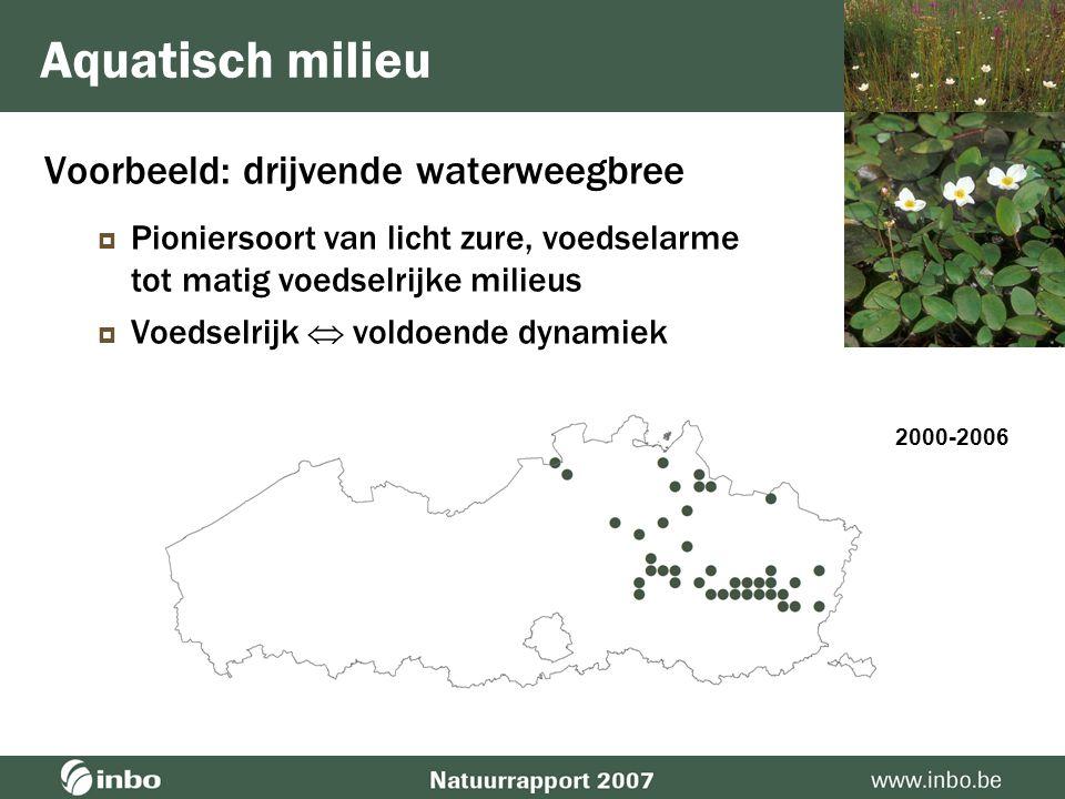 Habitatrichtlijn  Verstoringen/bedreigingen