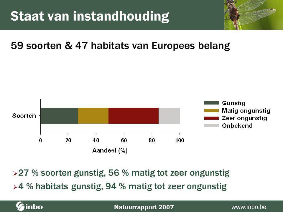  Biodiversiteit Habitatrichtlijn
