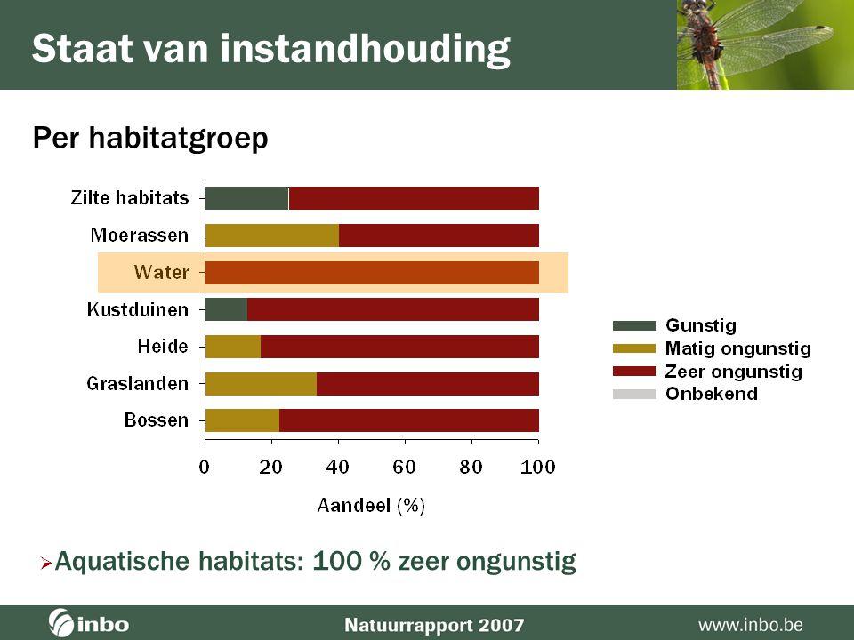 Staat van instandhouding Per soortengroep  Aquatische: 10 % gunstig, 80 % matig tot zeer ongunstig