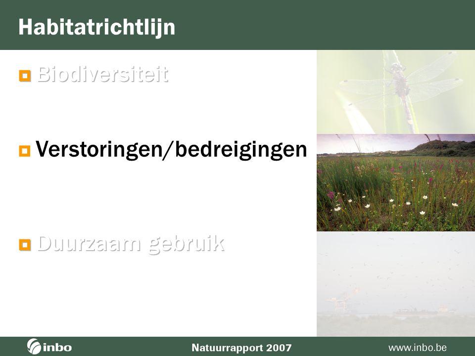 Staat van instandhouding Per habitatgroep  Aquatische habitats: 100 % zeer ongunstig