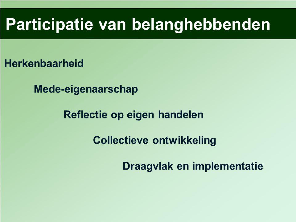 Herkenbaarheid Mede-eigenaarschap Reflectie op eigen handelen Collectieve ontwikkeling Draagvlak en implementatie Participatie van belanghebbenden