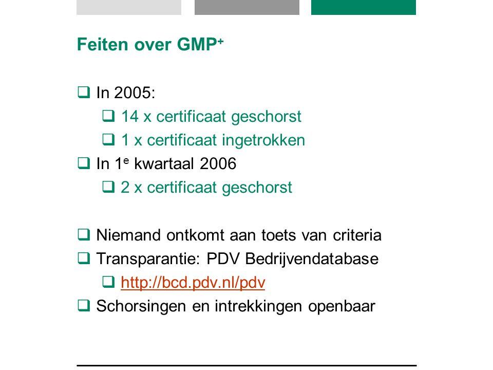 Feiten over GMP +  In 2005:  14 x certificaat geschorst  1 x certificaat ingetrokken  In 1 e kwartaal 2006  2 x certificaat geschorst  Niemand o