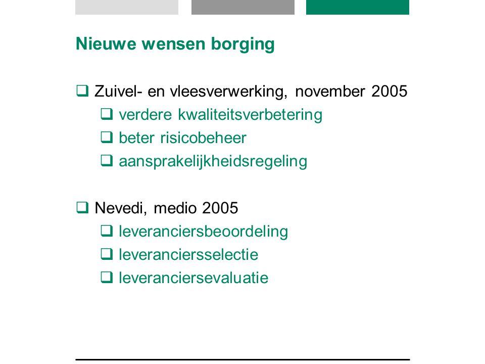 Nieuwe wensen borging  Zuivel- en vleesverwerking, november 2005  verdere kwaliteitsverbetering  beter risicobeheer  aansprakelijkheidsregeling 