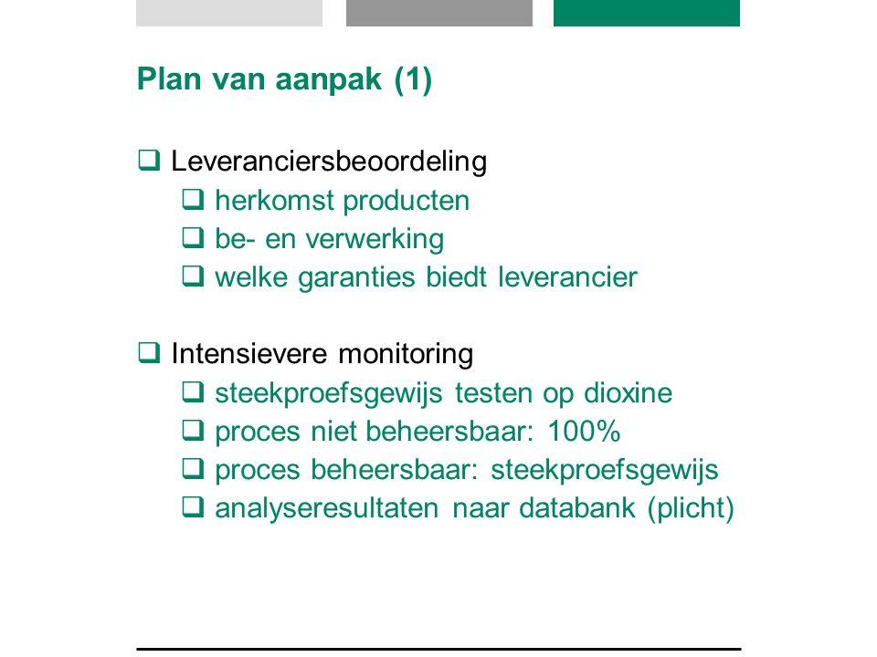 Plan van aanpak (1)  Leveranciersbeoordeling  herkomst producten  be- en verwerking  welke garanties biedt leverancier  Intensievere monitoring 