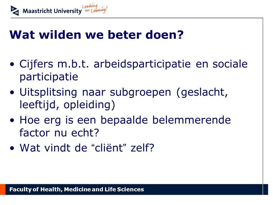 Faculty of Health, Medicine and Life Sciences 4. Eigen onderzoek
