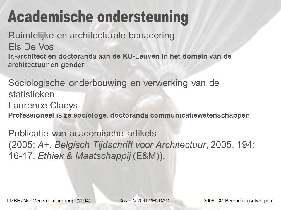 LMBHZNO-Gentse actiegroep (2004)35ste VROUWENDAG2006 CC Berchem (Antwerpen) Ruimtelijke en architecturale benadering Els De Vos ir.-architect en doctoranda aan de KU-Leuven in het domein van de architectuur en gender Sociologische onderbouwing en verwerking van de statistieken Laurence Claeys Professioneel is ze sociologe, doctoranda communicatiewetenschappen Publicatie van academische artikels (2005; A+.