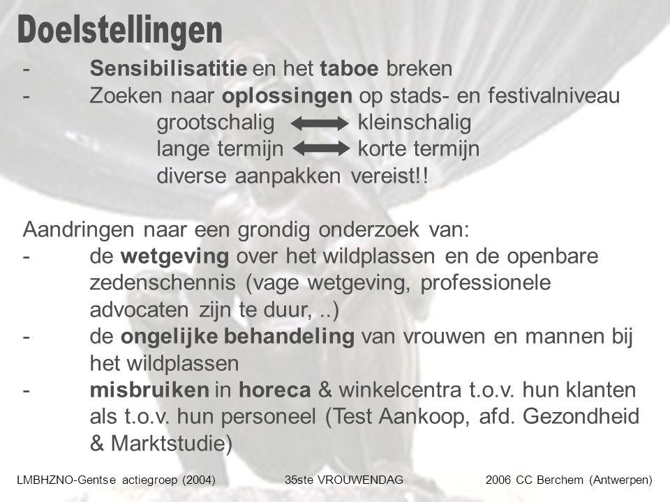 LMBHZNO-Gentse actiegroep (2004)35ste VROUWENDAG2006 CC Berchem (Antwerpen) -Sensibilisatitie en het taboe breken -Zoeken naar oplossingen op stads- en festivalniveau grootschalig kleinschalig lange termijn korte termijn diverse aanpakken vereist!.