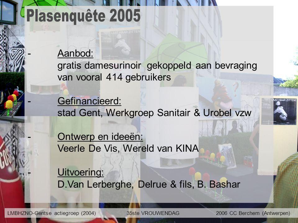 LMBHZNO-Gentse actiegroep (2004)35ste VROUWENDAG2006 CC Berchem (Antwerpen) -Aanbod: gratis damesurinoir gekoppeld aan bevraging van vooral 414 gebrui
