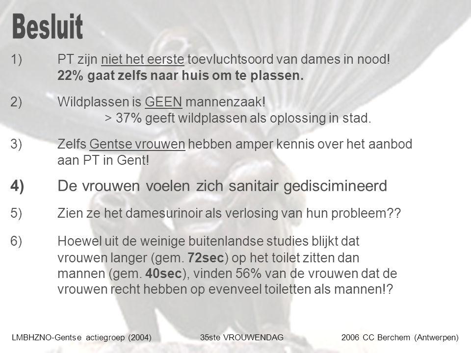 LMBHZNO-Gentse actiegroep (2004)35ste VROUWENDAG2006 CC Berchem (Antwerpen) 1) PT zijn niet het eerste toevluchtsoord van dames in nood.