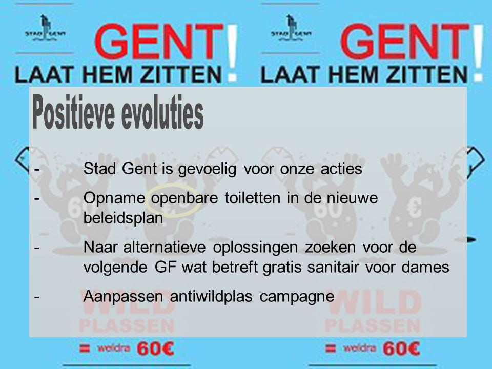 - Stad Gent is gevoelig voor onze acties - Opname openbare toiletten in de nieuwe beleidsplan - Naar alternatieve oplossingen zoeken voor de volgende GF wat betreft gratis sanitair voor dames - Aanpassen antiwildplas campagne