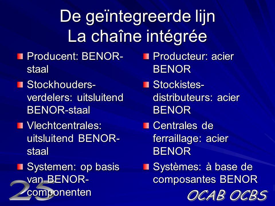 De geïntegreerde lijn La chaîne intégrée Producent: BENOR- staal Stockhouders- verdelers: uitsluitend BENOR-staal Vlechtcentrales: uitsluitend BENOR- staal Systemen: op basis van BENOR- componenten Producteur: acier BENOR Stockistes- distributeurs: acier BENOR Centrales de ferraillage: acier BENOR Systèmes: à base de composantes BENOR