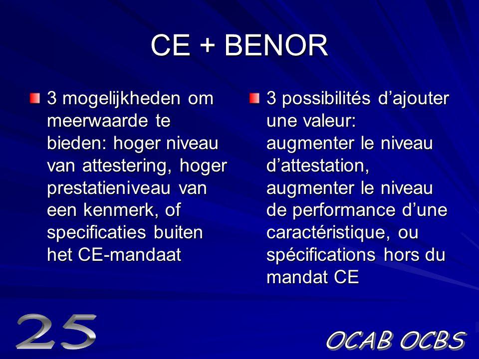 CE + BENOR 3 mogelijkheden om meerwaarde te bieden: hoger niveau van attestering, hoger prestatieniveau van een kenmerk, of specificaties buiten het CE-mandaat 3 possibilités d'ajouter une valeur: augmenter le niveau d'attestation, augmenter le niveau de performance d'une caractéristique, ou spécifications hors du mandat CE