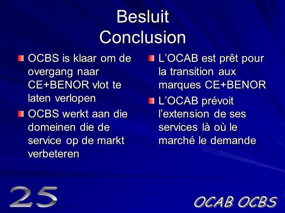 Besluit Conclusion OCBS is klaar om de overgang naar CE+BENOR vlot te laten verlopen OCBS werkt aan die domeinen die de service op de markt verbeteren L'OCAB est prêt pour la transition aux marques CE+BENOR L'OCAB prévoit l'extension de ses services là où le marché le demande