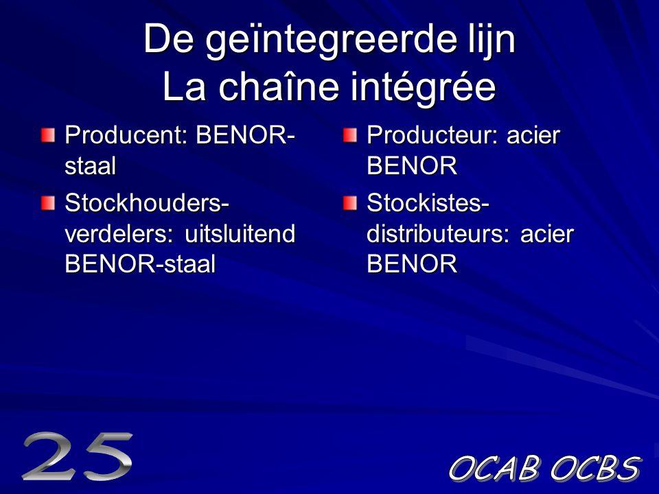 De geïntegreerde lijn La chaîne intégrée Producent: BENOR- staal Stockhouders- verdelers: uitsluitend BENOR-staal Producteur: acier BENOR Stockistes- distributeurs: acier BENOR