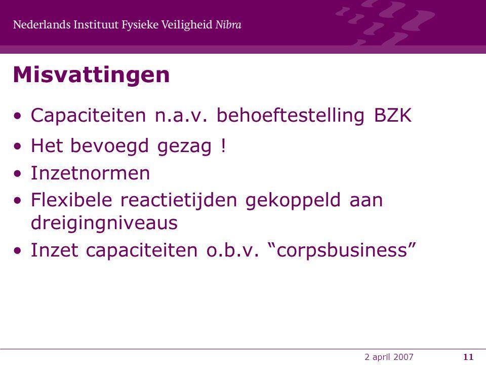 2 april 200711 Misvattingen •Capaciteiten n.a.v. behoeftestelling BZK •Het bevoegd gezag ! •Inzetnormen •Flexibele reactietijden gekoppeld aan dreigin