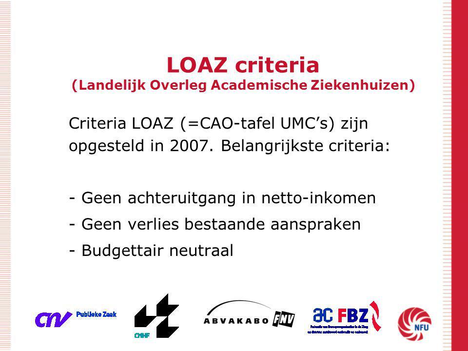 LOAZ criteria (Landelijk Overleg Academische Ziekenhuizen) Criteria LOAZ (=CAO-tafel UMC's) zijn opgesteld in 2007. Belangrijkste criteria: - Geen ach