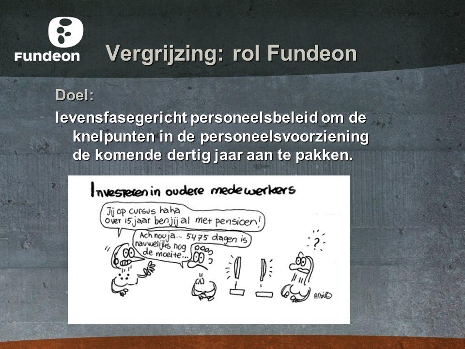 Vergrijzing: rol Fundeon Doel: levensfasegericht personeelsbeleid om de knelpunten in de personeelsvoorziening de komende dertig jaar aan te pakken.