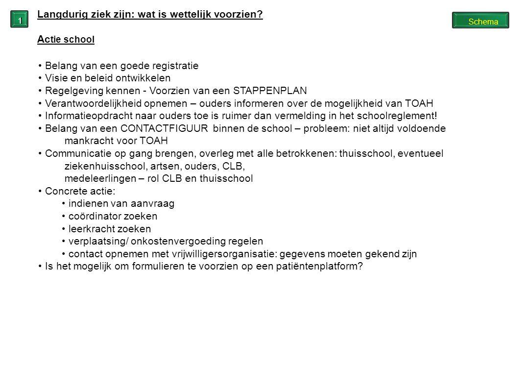 1 1 Schema Langdurig ziek zijn: wat is wettelijk voorzien? Ac tie school • Belang van een goede registratie • Visie en beleid ontwikkelen • Regelgevin