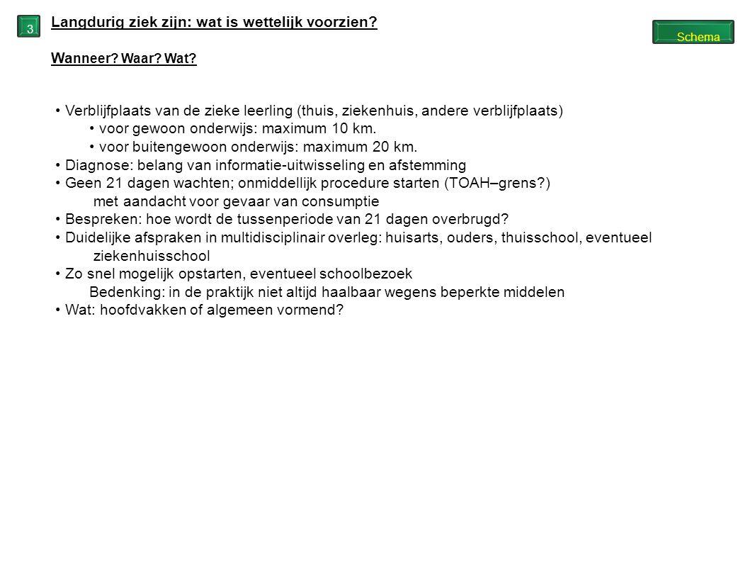 44 Schema Langdurig ziek zijn: wat is wettelijk voorzien.