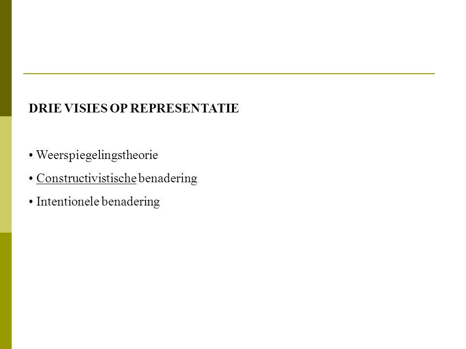 DRIE VISIES OP REPRESENTATIE • Weerspiegelingstheorie • Constructivistische benadering • Intentionele benadering