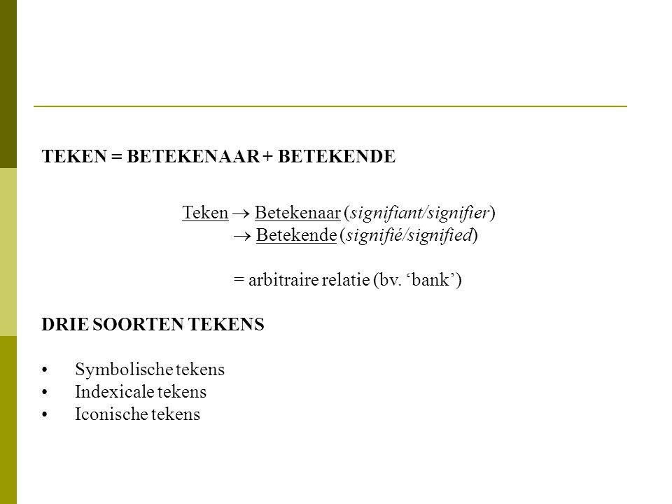 TEKEN = BETEKENAAR + BETEKENDE Teken  Betekenaar (signifiant/signifier)  Betekende (signifié/signified) = arbitraire relatie (bv.