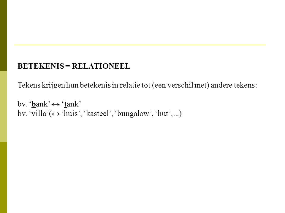 BETEKENIS = RELATIONEEL Tekens krijgen hun betekenis in relatie tot (een verschil met) andere tekens: bv.