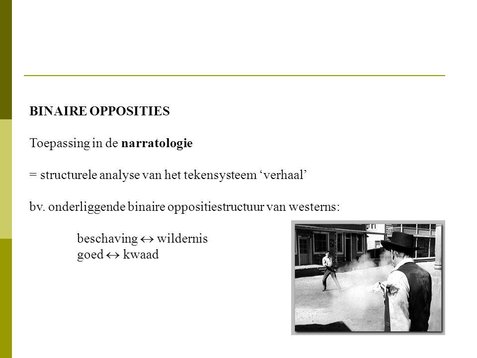 BINAIRE OPPOSITIES Toepassing in de narratologie = structurele analyse van het tekensysteem 'verhaal' bv.