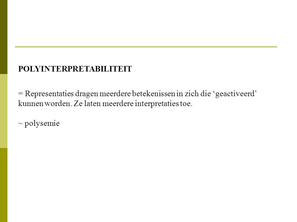 POLYINTERPRETABILITEIT = Representaties dragen meerdere betekenissen in zich die 'geactiveerd' kunnen worden.