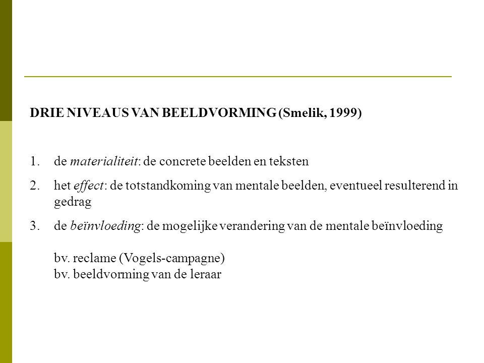 DRIE NIVEAUS VAN BEELDVORMING (Smelik, 1999) 1.de materialiteit: de concrete beelden en teksten 2.het effect: de totstandkoming van mentale beelden, eventueel resulterend in gedrag 3.de beïnvloeding: de mogelijke verandering van de mentale beïnvloeding bv.