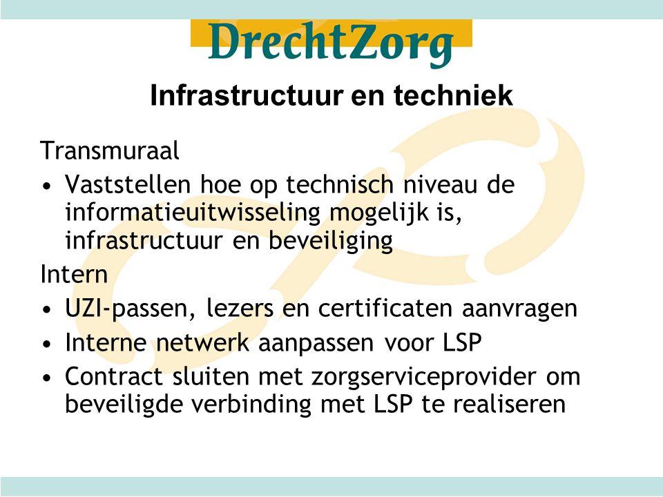 Infrastructuur en techniek Transmuraal •Vaststellen hoe op technisch niveau de informatieuitwisseling mogelijk is, infrastructuur en beveiliging Intern •UZI-passen, lezers en certificaten aanvragen •Interne netwerk aanpassen voor LSP •Contract sluiten met zorgserviceprovider om beveiligde verbinding met LSP te realiseren