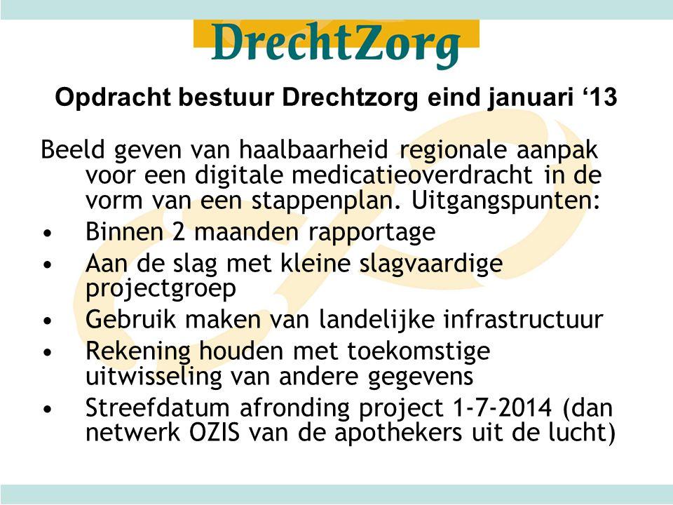 Opdracht bestuur Drechtzorg eind januari '13 Beeld geven van haalbaarheid regionale aanpak voor een digitale medicatieoverdracht in de vorm van een st