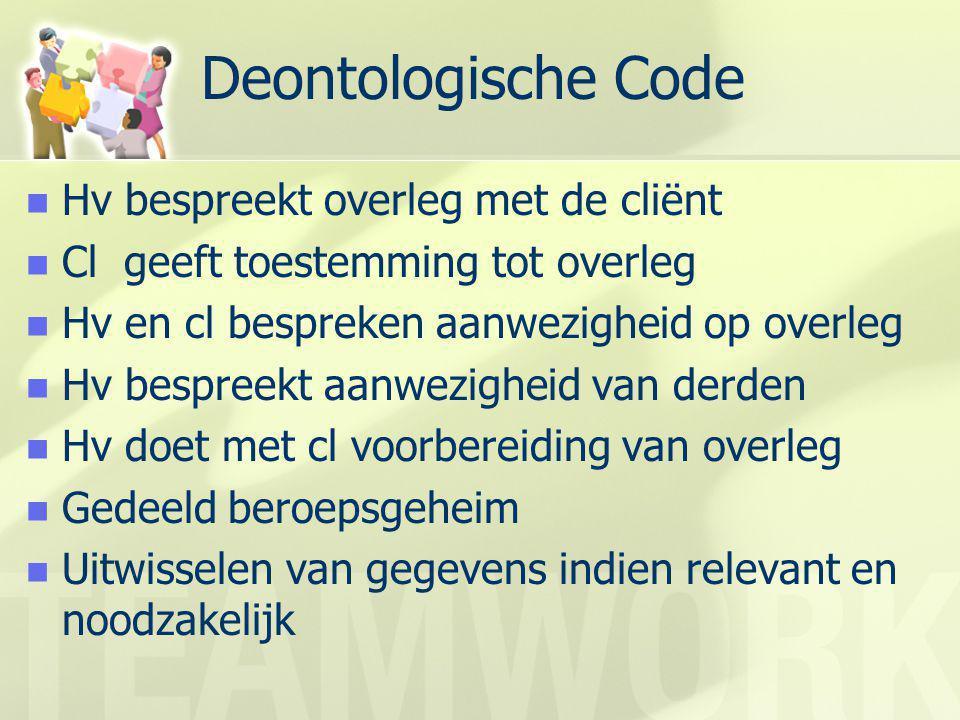Deontologische Code  Hv bespreekt overleg met de cliënt  Cl geeft toestemming tot overleg  Hv en cl bespreken aanwezigheid op overleg  Hv bespreek