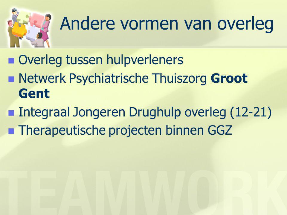 Andere vormen van overleg  Overleg tussen hulpverleners  Netwerk Psychiatrische Thuiszorg Groot Gent  Integraal Jongeren Drughulp overleg (12-21) 