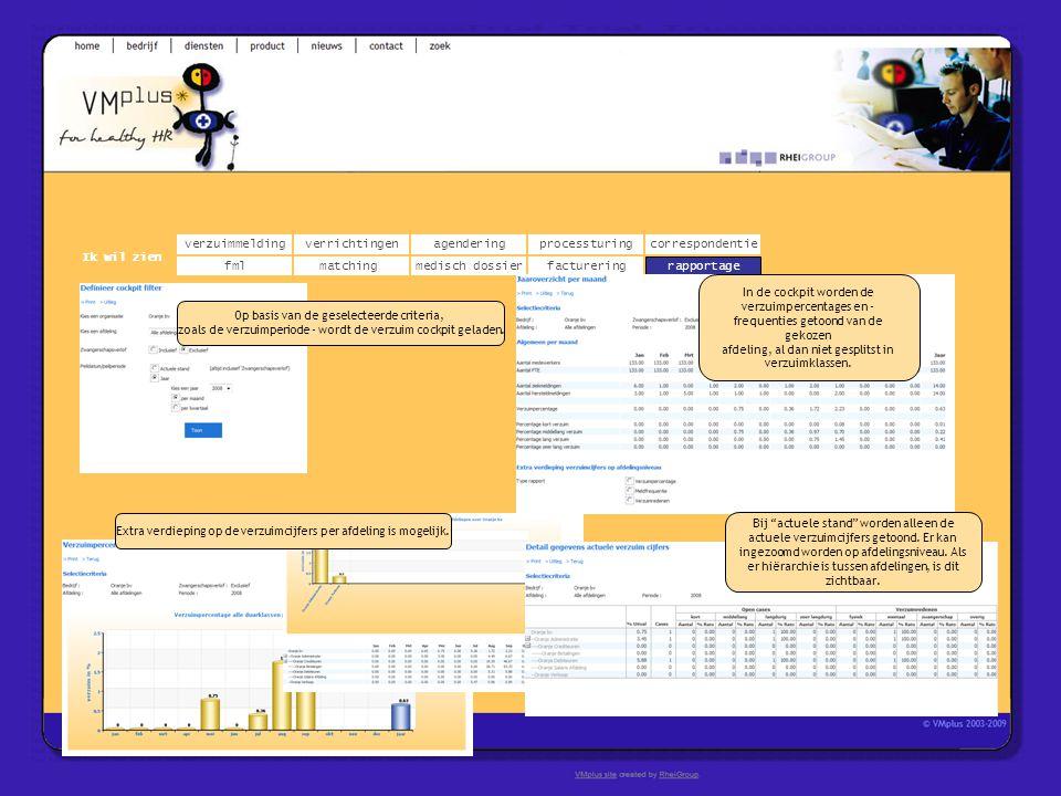 verzuimmeldingcorrespondentie matchingrapportage verrichtingenagendering fmlmedisch dossier Ik wil zien processturing facturering rapportage Op basis