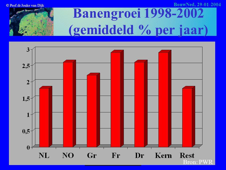 © Prof.dr Jouke van Dijk BouwNed, 29-01-2004 Banengroei 1998-2002 (gemiddeld % per jaar) Bron: PWR