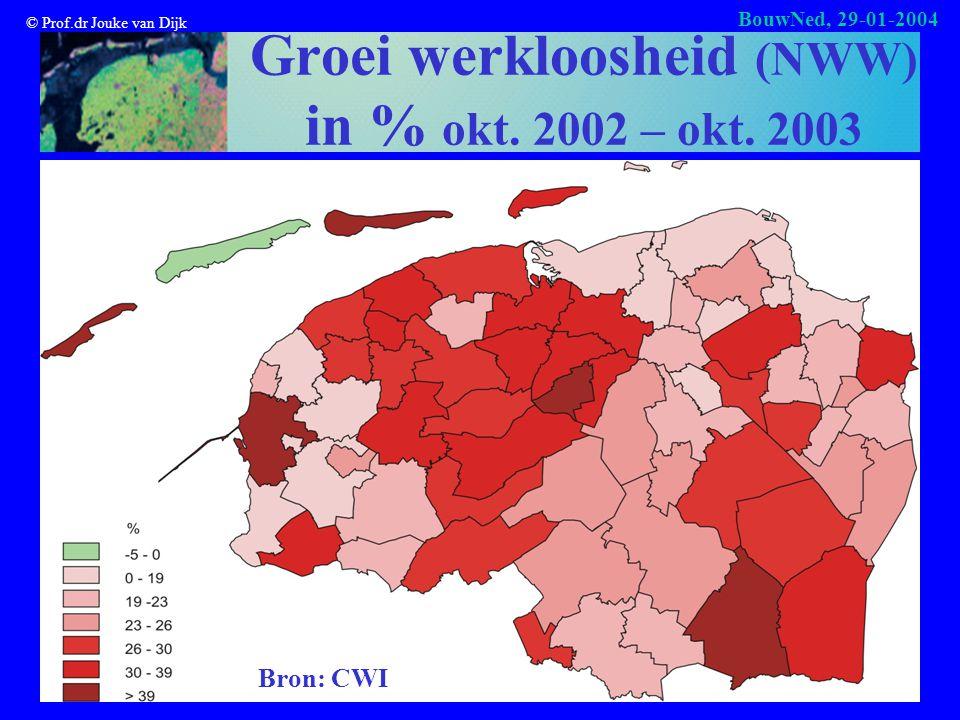 © Prof.dr Jouke van Dijk BouwNed, 29-01-2004 Groei werkloosheid (NWW) in % okt.