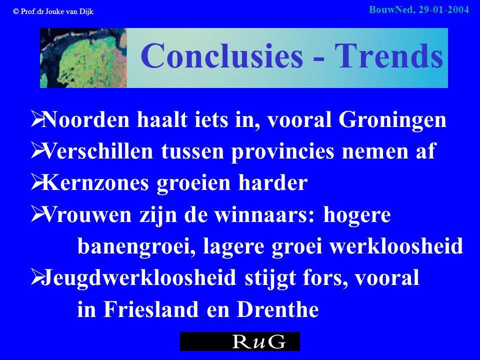 © Prof.dr Jouke van Dijk BouwNed, 29-01-2004 Conclusies - Trends  Noorden haalt iets in, vooral Groningen  Verschillen tussen provincies nemen af  Kernzones groeien harder  Vrouwen zijn de winnaars: hogere banengroei, lagere groei werkloosheid  Jeugdwerkloosheid stijgt fors, vooral in Friesland en Drenthe