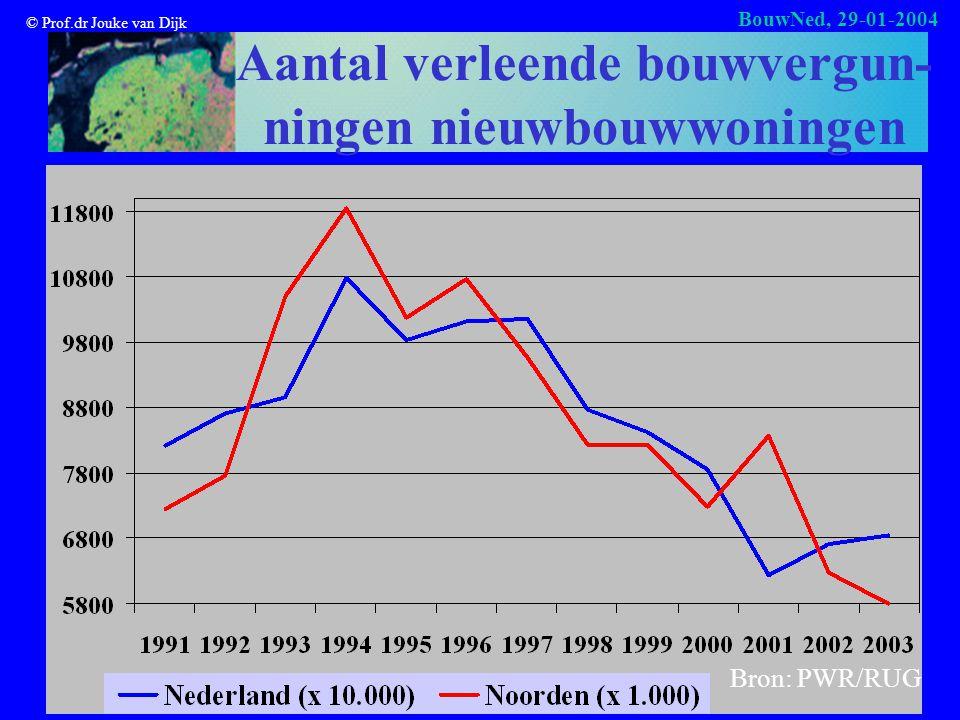 © Prof.dr Jouke van Dijk BouwNed, 29-01-2004 Aantal verleende bouwvergun- ningen nieuwbouwwoningen Bron: PWR/RUG