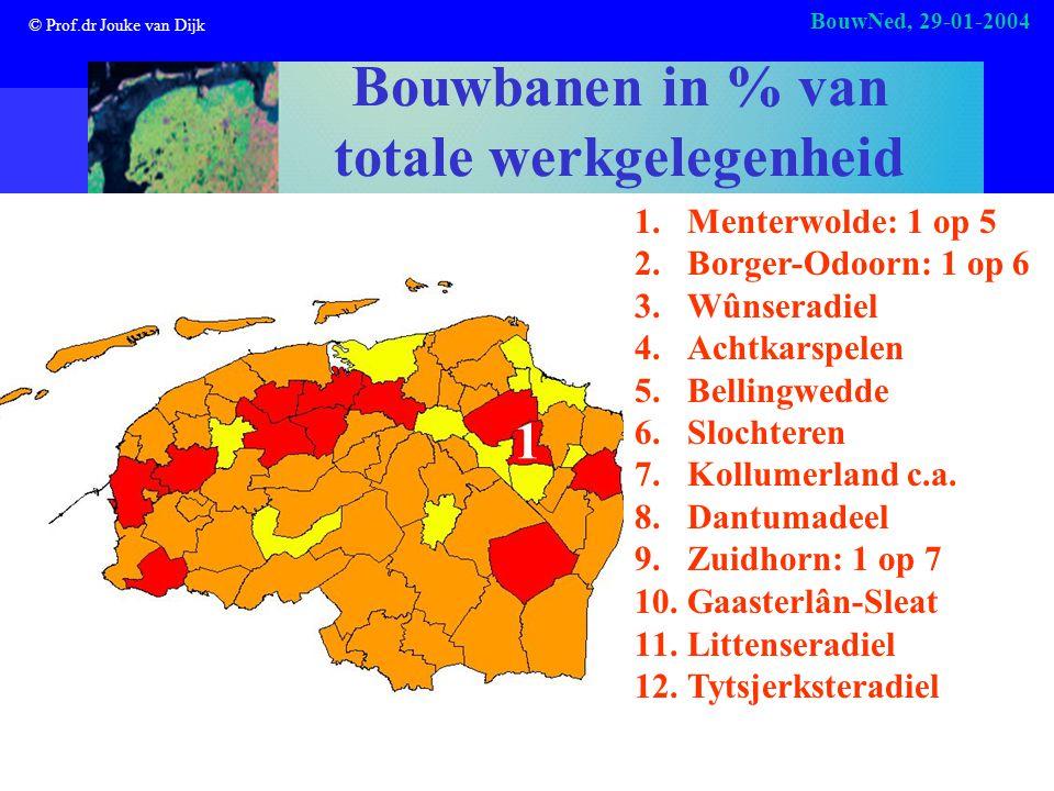 © Prof.dr Jouke van Dijk BouwNed, 29-01-2004 Belang van de bouw per gemeente In de gemeenten in de top 10 zitten 5600 banen in de bouw Maar: dat is slechts 11% van het totaal Aantal banen bij bouwbedrijven in de stad Groningen is ook 5600.