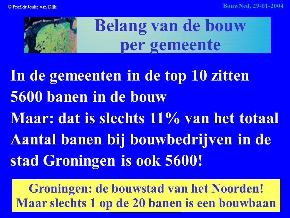 © Prof.dr Jouke van Dijk BouwNed, 29-01-2004 Werkgelegenheidsgroei in % per jaar in de bouw Bron: PWR/RUG