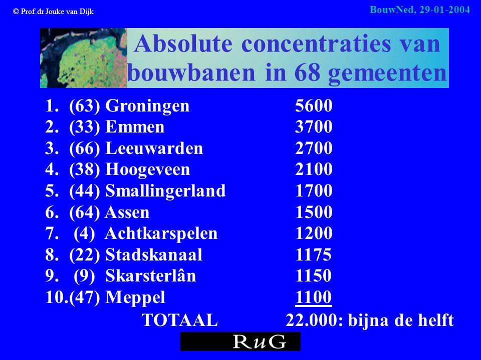 © Prof.dr Jouke van Dijk BouwNed, 29-01-2004 Absolute concentraties van bouwbanen in 68 gemeenten 1.(63) Groningen 5600 2.(33) Emmen 3700 3.(66) Leeuwarden 2700 4.(38) Hoogeveen 2100 5.(44) Smallingerland 1700 6.(64) Assen 1500 7.