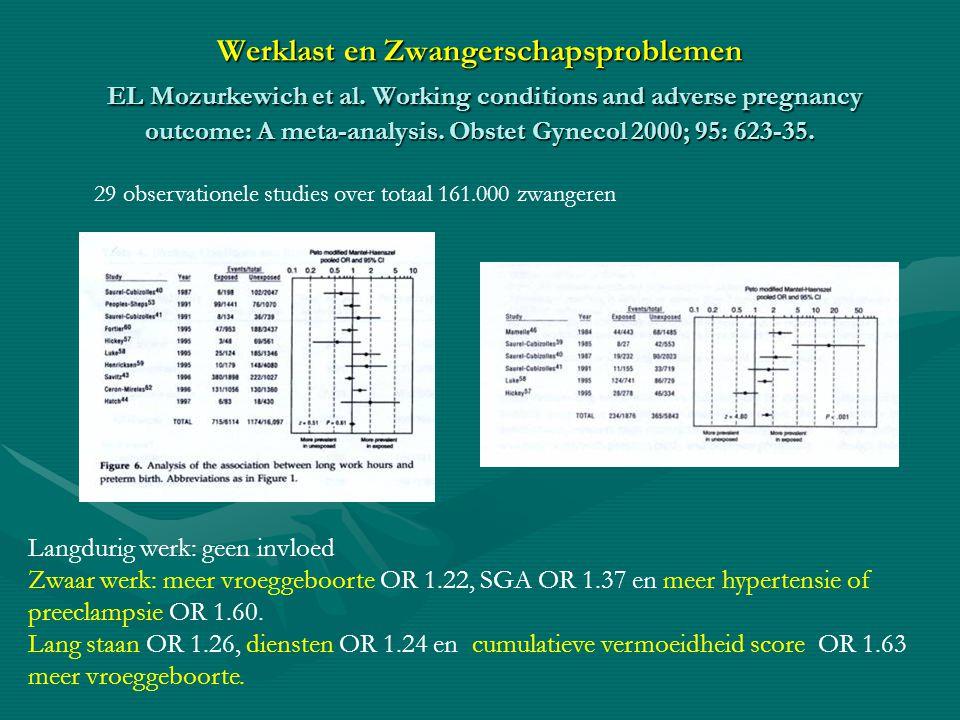 Werklast en Zwangerschapsproblemen EL Mozurkewich et al. Working conditions and adverse pregnancy outcome: A meta-analysis. Obstet Gynecol 2000; 95: 6