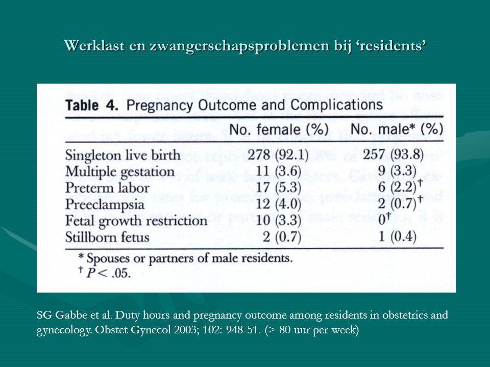Werklast en zwangerschapsproblemen bij 'residents' SG Gabbe et al. Duty hours and pregnancy outcome among residents in obstetrics and gynecology. Obst