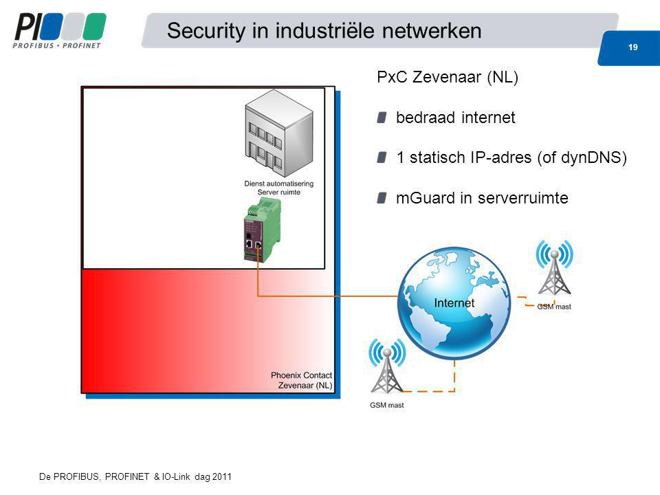 Security in industriële netwerken PxC Zevenaar (NL) bedraad internet 1 statisch IP-adres (of dynDNS) mGuard in serverruimte 19 De PROFIBUS, PROFINET &