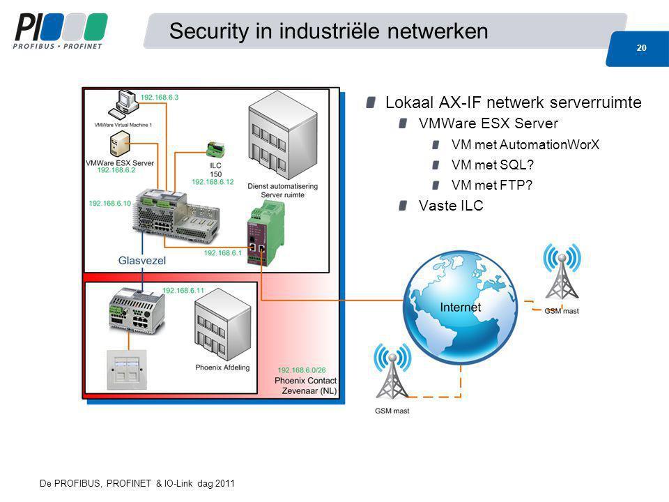 Security in industriële netwerken 20 De PROFIBUS, PROFINET & IO-Link dag 2011 Lokaal AX-IF netwerk serverruimte VMWare ESX Server VM met AutomationWor