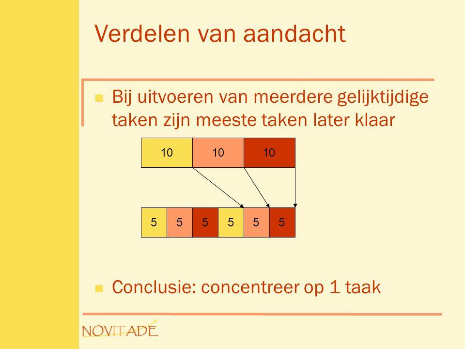 Verdelen van aandacht  Bij uitvoeren van meerdere gelijktijdige taken zijn meeste taken later klaar  Conclusie: concentreer op 1 taak 10 555555